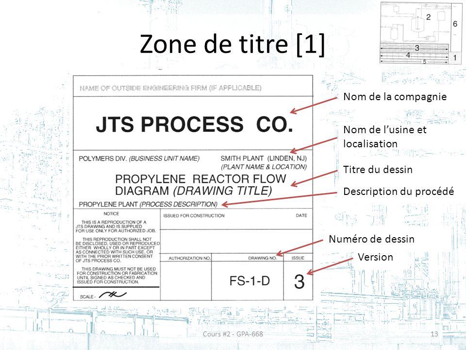 Zone de titre [1] Nom de la compagnie Nom de l'usine et localisation